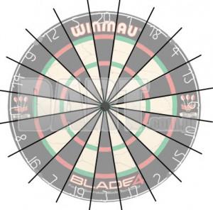 Podział tqarczy dart na sektory