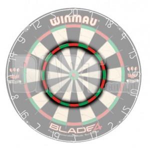 Pierścień wewnętrzy punktuje x3
