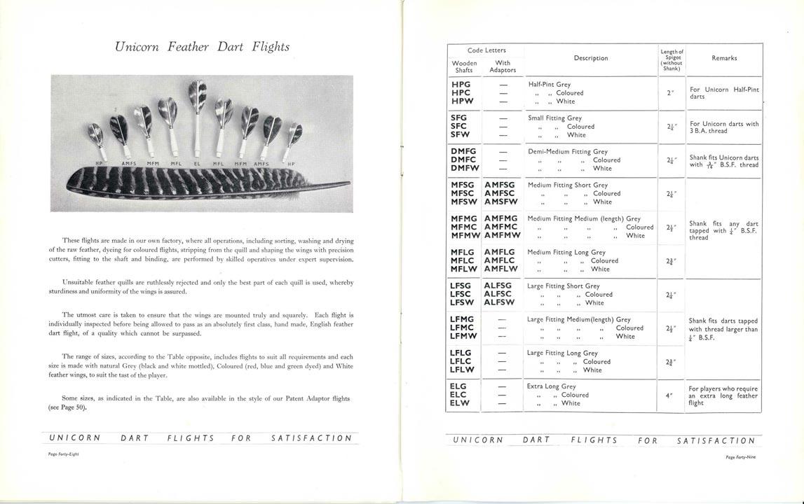 Katalog Unicorn 1950 rok